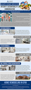 Agape Home Services [Infographic]