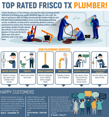 Frisco TX Plumbing Services [Infographic]