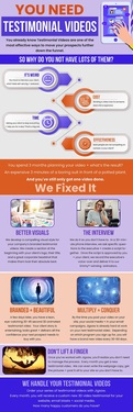 Testimonial Video Production by Jigsaw Marketing [Infographic]